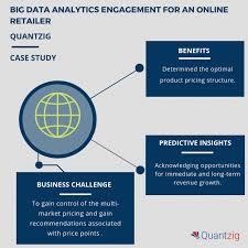 Increasing Profits By 5 Using Quantzigs Big Data Analytics