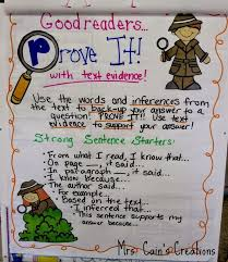 Text Based Evidence Anchor Chart Prove It Citing Text Evidence Like A Text Detective Anchor