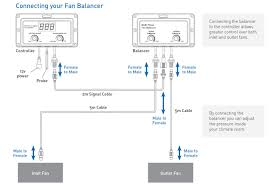 balancer for fusion digital fan speed controller stage