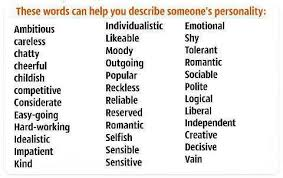 3 words that describe you 5 adjectives to describe me 28 negative adjectives and idioms to