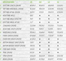 Cannondale Catalyst 3 Size Chart Cannondale Mountain Bike Size Chart Best Picture Of Chart