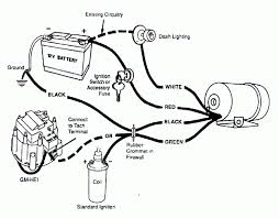auto gauge wiring diagram tachometer auto auto wiring diagram wiring diagram rpm gauge jodebal com on auto gauge wiring diagram tachometer