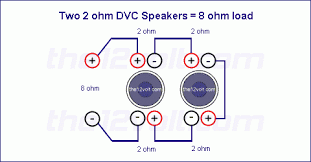 ohm speaker wiring diagrams wiring diagram 8 ohm subwoofer wiring image diagram