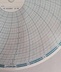 Pw 002 138 20 Partlow Circular Chart