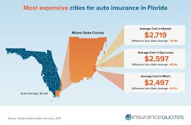 for instance the average annual cost of an auto policy in the city of hialeah the sixth largest city in the state is 2 719 which is 76 percent higher