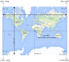 Google Maps Api V 3 Tutorial W3resource