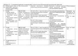 Горно нефтяной факультет Кафедра маркшейдерского дела геодезии и  Таблица 3