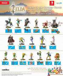 Breath Of The Wild Amiibo Chart Official Breath Of The Wild Amiibo Compatibility Chart