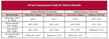 Winter Blanket Buying Basics With Weaver Leather