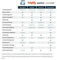 Crm Comparison Chart Crm Software Comparison Chart Template