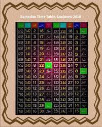 Roja Chart 2018