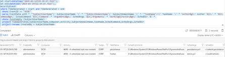 Audit Scheduled Tasks Using Azure Sentinel Sec Labs R D