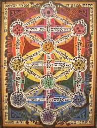 full size of wall arts jewish wall art paths of creation by jewish art wall  on messianic jewish wall art with wall arts jewish wall art paths of creation by jewish art wall