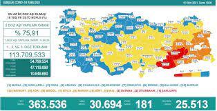 Sağlık Bakanı Fahrettin Koca güncel corona virüsü rakamlarını açıkladı (15  Ekim 2021 koronavirüs tablosu) - Fotomaç