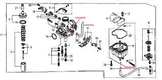 hammerhead gt wiring diagram hammerhead image i have a twister hammerhead gokart im having a problem on hammerhead gt 150 wiring