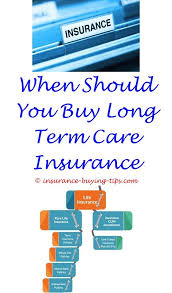 Long Term Care Insurance Quotes Adorable Car Insurance Quotes Online Buy Health Insurance And Long Term