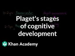 Piaget S Stages Of Cognitive Development Chart Pdf Piagets Stages Of Cognitive Development Video Khan Academy