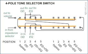 wiring diagram single pole switch kanvamath org single pole switch pilot light wiring diagram 3 position selector switch wiring diagram symbols hvac 4 speed fan � single pole