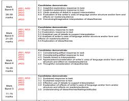 literature mark schemes miss ryan s gcse english media crucible inspector mark scheme