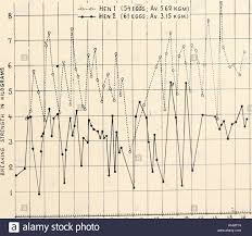 Palmetto Cash 5 Frequency Chart 5 8o Stock Photos 5 8o Stock Images Alamy