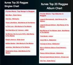 Sister Nancy Bam Bam At Number 1 Spot On Itunes Reggae
