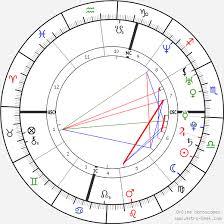 Serena Williams Birth Chart Serena Williams Birth Chart Horoscope Date Of Birth Astro