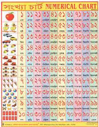 Numerical Mathematics Charts Bengali Counting Chart