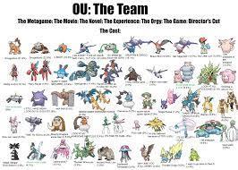 Pokemon HD: Mega Pokemon Tier List Smogon
