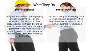 Image Architecture Supplemental Slideshow For Qa What Is An Interior Designer 2018 Interior Design Trends 2018 Juicycouturetmallcom What Is The Difference Between What Is An Interior Designer On