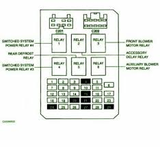 fuse mapcar wiring diagram page 140 2001 ford windstar inside fuse box diagram