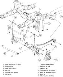 Ford F250 Transfer Case   eBay besides 2000 F250 Front axle rebuild Part 1   YouTube likewise ford50ifs1983 1997   Torque King 4x4 as well  also  further SOLVED  What is P2198 Code on a 2004 ford f 150 truck   Fixya additionally  also Ford Super Duty 4wd   Revised Front Axle Dust Seal   YouTube together with  furthermore  likewise I need part number help for the Dana 60    Diesel Forum. on 1994 ford f 250 4x4 front axle diagram