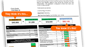 Total Compensation Statements Employee Benefit Reports