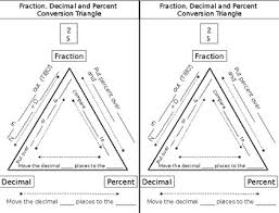 Fraction Decimal And Percent Conversion Triangle Notes