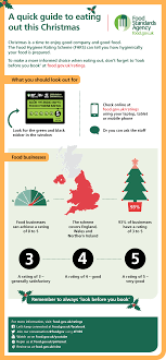 look before you book this christmas says food standards agency check out our infographics quick guides to eating out