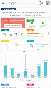 Figure 1 From Tydr Track Your Daily Routine Android App For