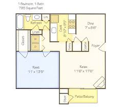 2 bedroom 2 bath apartments greenville nc. for 1, 2, and 3 bedroom apartments in greenville nc, come call keswick home! 2 bath nc