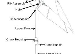 patio umbrella parts diagram luxury me large cantilever umbrellas proshade replacement patio umbrella stand parts cantilever