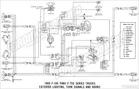 1965 ford truck wiring diagrams fordification info the 61 66 windshield wiper and gauges 1965 f 100 thru f 750 series trucks exterior lighting turn signals and horns
