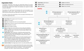 10 Printable School Organizational Chart And Its Function