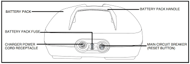 gogo travel scooter battery pack diagram