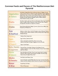 Meditation Diet Chart 47 Punctual Diet Chart With Time Table