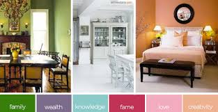 Enhance The Prosperity Area Of Your Home With Feng Shui Feng Shui In Your Home