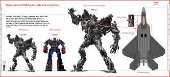 Transformers G1 Scale Chart There Is No Way The Knightverse Scale Is Correct Transformers