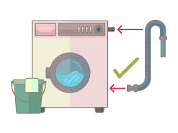 How To Clean Washing Machine Drain How To Clean A Washing Machine Drain 9 Steps With Pictures