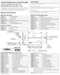 viper 5704 wiring diagram viper image wiring diagram python 5706p wiring diagram python auto wiring diagram schematic on viper 5704 wiring diagram