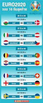 """โปรแกรม """"ยูโร2020"""" รอบ 16 ทีมสุดท้าย ทีมไหนเข้ารอบบ้าง เตะวันไหน เช็คที่นี่"""