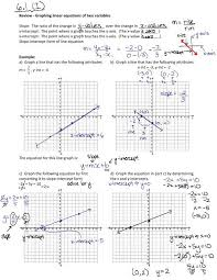i graphing linear equations pdf nwss
