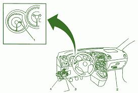 carfusebox fuse box diagram for 2004 pontiac vibe? 2003 Pontiac Vibe Fuse Box Diagram fuse box diagram for 2004 pontiac vibe? 2004 pontiac vibe fuse box diagram