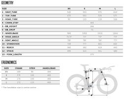 Orbea 2018 Ordu M20i Triathlon Bike