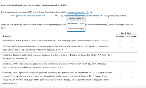 What Is Not Included In Gdp Solved 1 Activities Included And Not Included In The C